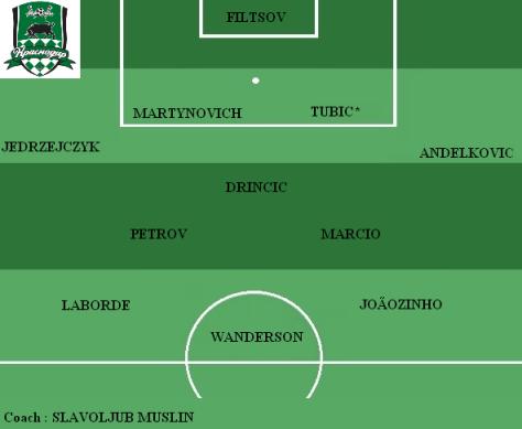 Equipe type FK Krasnodar