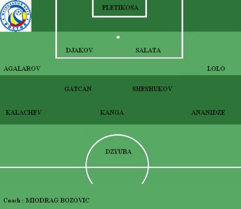 Equipe type FC Rostov