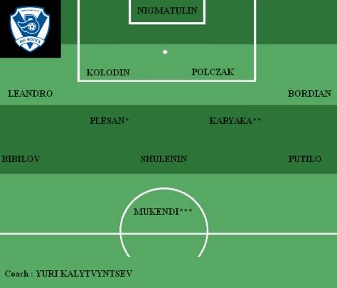 Equipe type Volga Nyzhny
